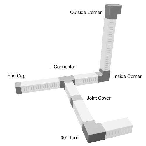 Accessoires conduits de câbles 50 mm x 50 mm