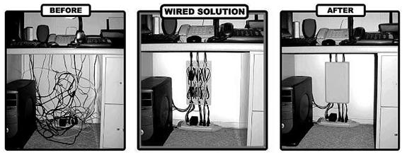 Organise votre espace