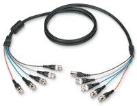 Câbles RVBHV–RVBHV avec ferrite - BlackBox