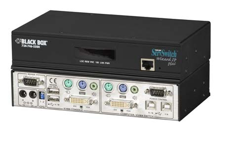 ServSwitch Wizard IP Plus