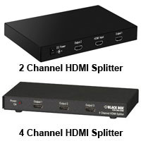 Splitter HDMI