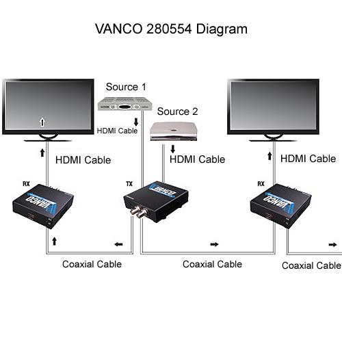 Unité d'extension HDMI par câble coaxial de Vanco
