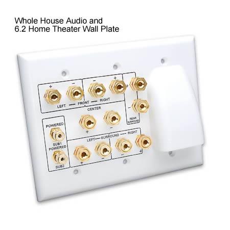 Prises murales home-cinéma Audio 6.2 et 7.2 Vanco