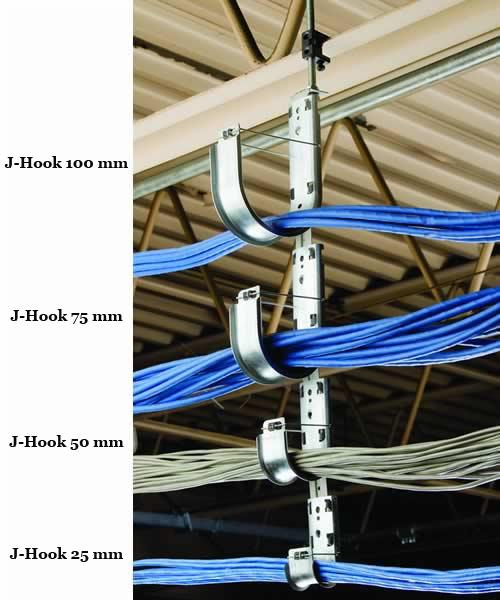 Support de câbles CADDY CAT LINKS