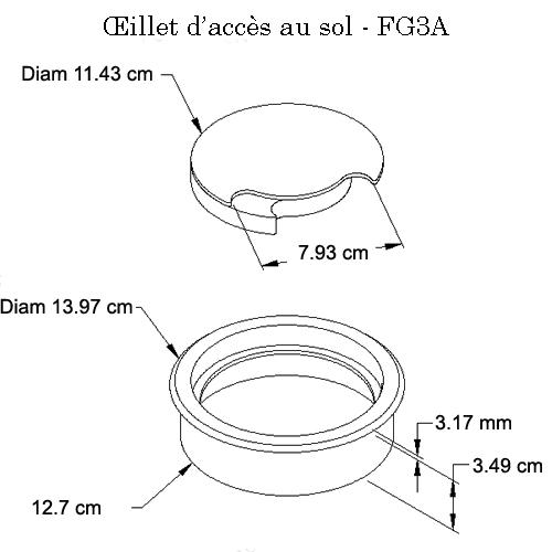Dimensions FG3A