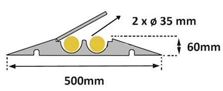 Passe câbles 2 canaux de 35 mm de diamètre