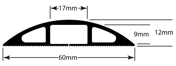 Passe-Câbles souples D-Line