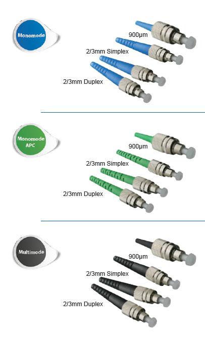 Connecteurs optiques FC - Platine Réseaux