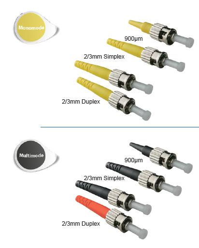 Connecteurs optiques ST - Platine Réseaux